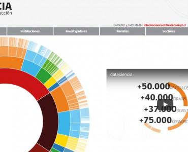 CONICYT Chile presenta su nueva plataforma de información científica